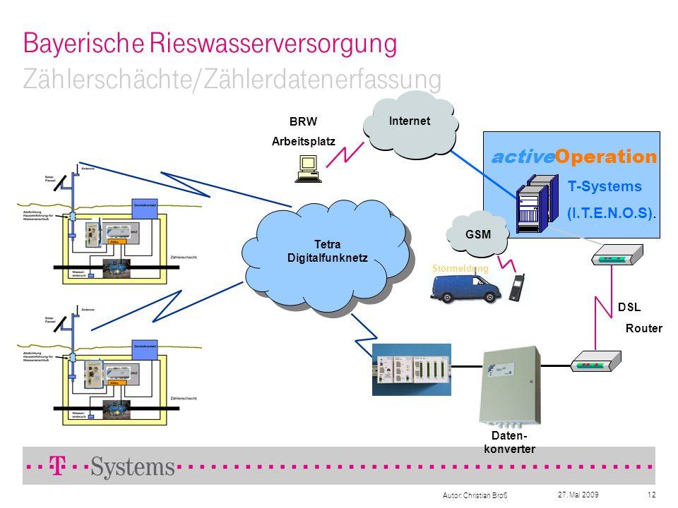 27. Mai 2009 Autor: Christian Broß 12 Bayerische Rieswasserversorgung Zählerschächte/Zählerdatenerfassung activeOperation T-Systems (I.T.E.N.O.S). DSL
