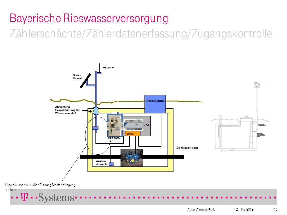 27. Mai 2009 Autor: Christian Broß 13 Bayerische Rieswasserversorgung Zählerschächte/Zählerdatenerfassung/Zugangskontrolle Hinweis: nach aktueller Pla