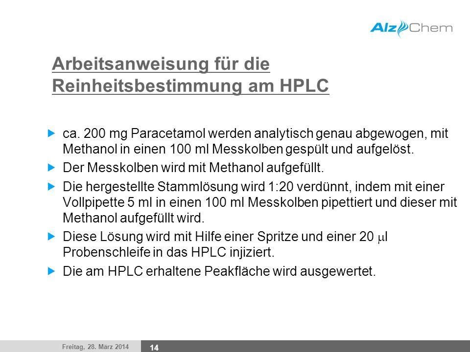Freitag, 28. März 2014 14 Arbeitsanweisung für die Reinheitsbestimmung am HPLC ca. 200 mg Paracetamol werden analytisch genau abgewogen, mit Methanol