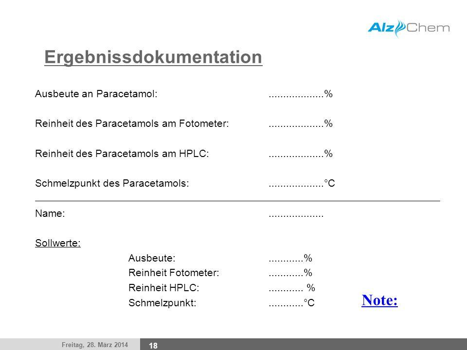 Freitag, 28. März 2014 18 Ergebnissdokumentation Ausbeute an Paracetamol:...................% Reinheit des Paracetamols am Fotometer:.................