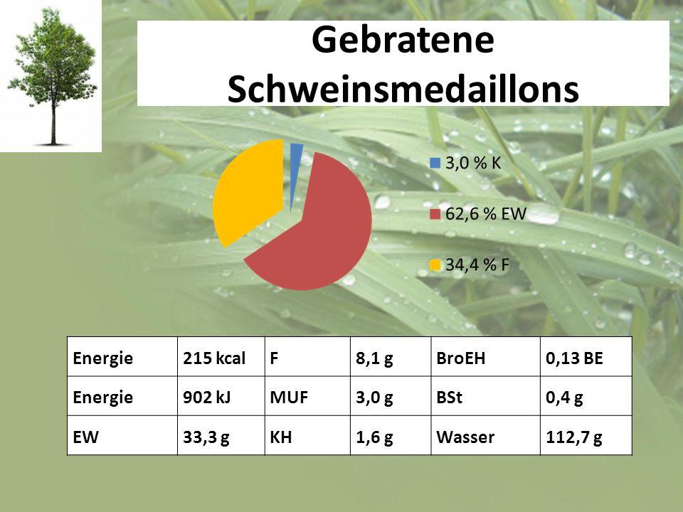 Gebratene Schweinsmedaillons Energie215 kcalF8,1 gBroEH0,13 BE Energie902 kJMUF3,0 gBSt0,4 g EW33,3 gKH1,6 gWasser112,7 g