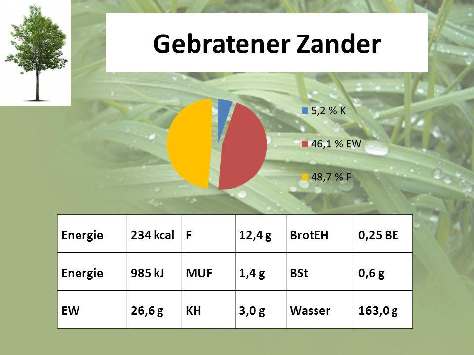 Gebratener Zander Energie234 kcalF12,4 gBrotEH0,25 BE Energie985 kJMUF1,4 gBSt0,6 g EW26,6 gKH3,0 gWasser163,0 g