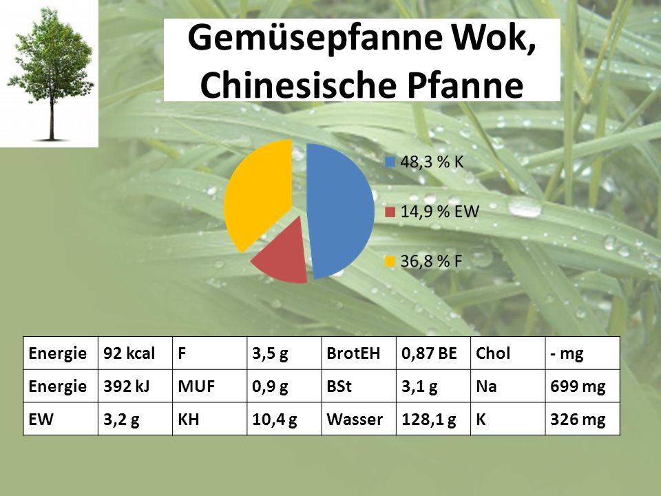 Gemüsepfanne Wok, Chinesische Pfanne Energie92 kcalF3,5 gBrotEH0,87 BEChol- mg Energie392 kJMUF0,9 gBSt3,1 gNa699 mg EW3,2 gKH10,4 gWasser128,1 gK326