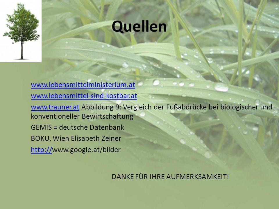 Quellen www.lebensmittelministerium.at www.lebensmittel-sind-kostbar.at www.trauner.atwww.trauner.at Abbildung 9: Vergleich der Fußabdrücke bei biolog
