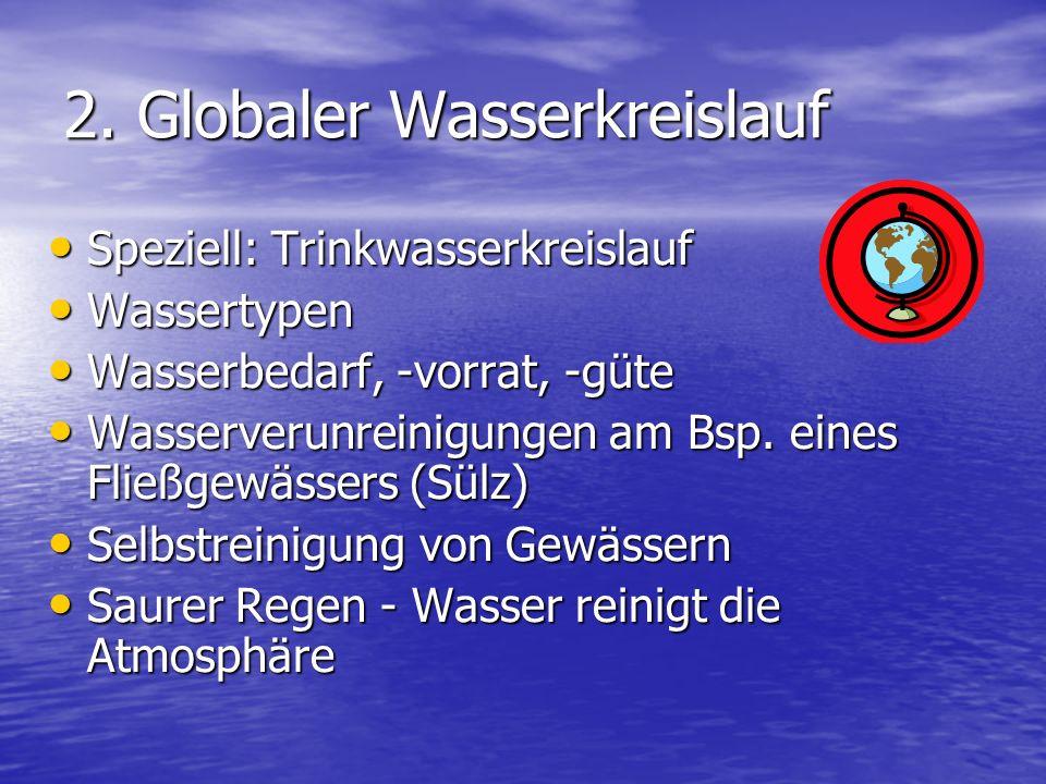 2. Globaler Wasserkreislauf Speziell: Trinkwasserkreislauf Speziell: Trinkwasserkreislauf Wassertypen Wassertypen Wasserbedarf, -vorrat, -güte Wasserb