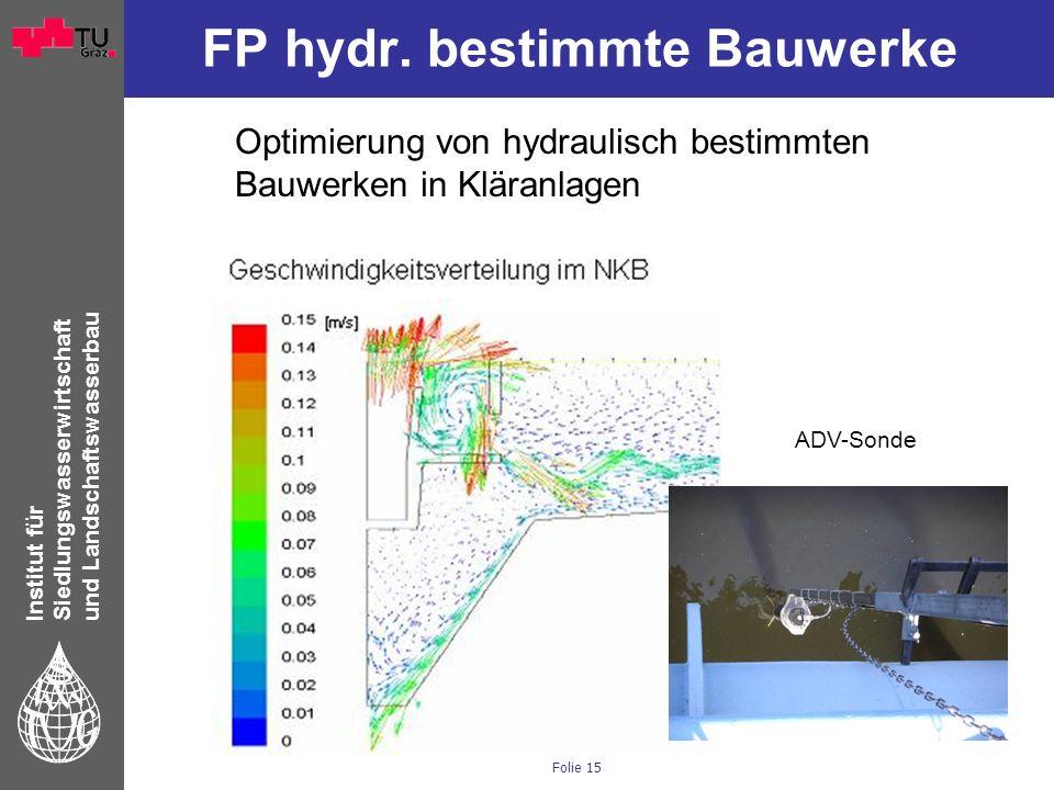 Institut für Siedlungswasserwirtschaft und Landschaftswasserbau Folie 15 FP hydr. bestimmte Bauwerke Optimierung von hydraulisch bestimmten Bauwerken