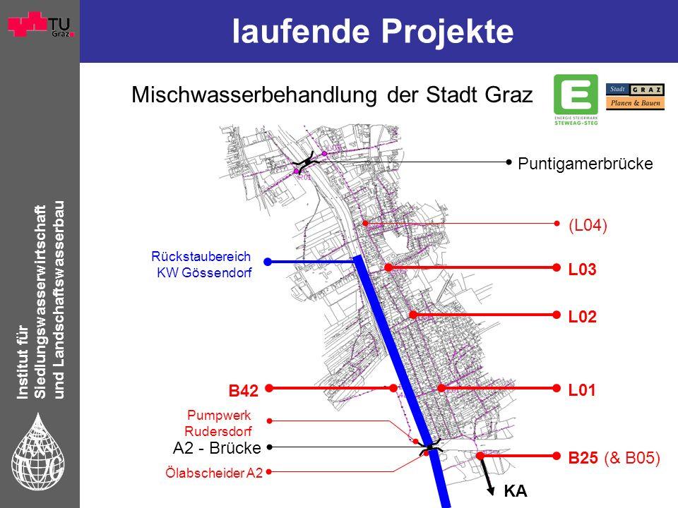 Institut für Siedlungswasserwirtschaft und Landschaftswasserbau Folie 19 laufende Projekte Puntigamerbrücke A2 - Brücke (L04) L03 L02 L01 B25 (& B05)