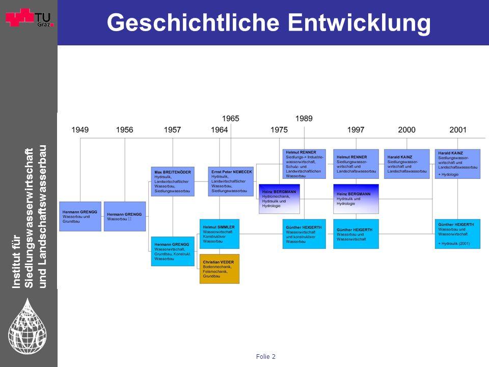 Institut für Siedlungswasserwirtschaft und Landschaftswasserbau Folie 2 Geschichtliche Entwicklung