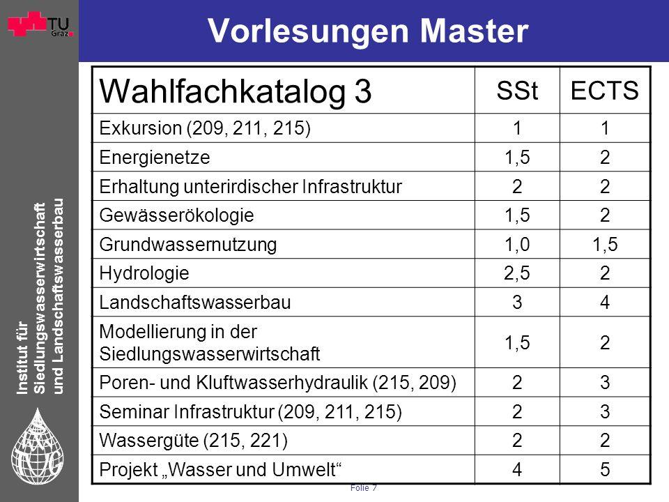 Institut für Siedlungswasserwirtschaft und Landschaftswasserbau Folie 7 Vorlesungen Master Wahlfachkatalog 3 SStECTS Exkursion (209, 211, 215) 11 Ener