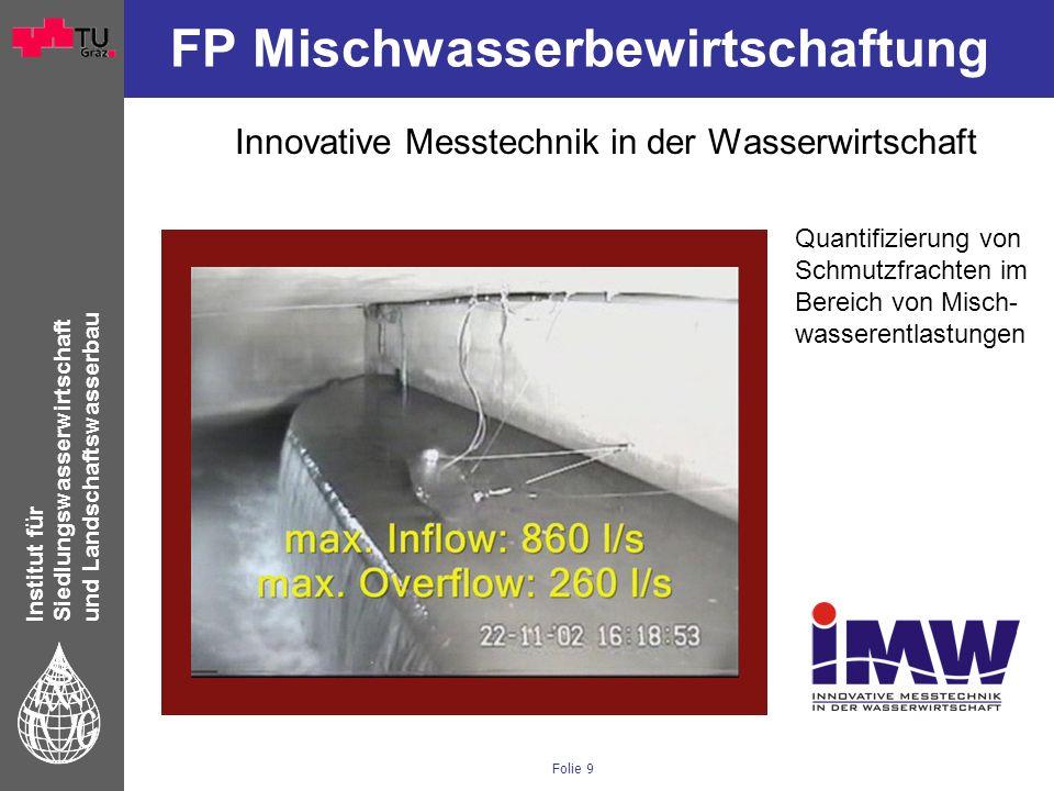Institut für Siedlungswasserwirtschaft und Landschaftswasserbau Folie 9 FP Mischwasserbewirtschaftung Innovative Messtechnik in der Wasserwirtschaft Q