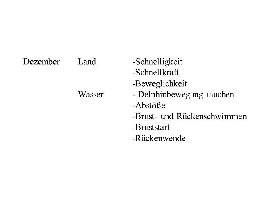 DezemberLand-Schnelligkeit -Schnellkraft -Beweglichkeit Wasser- Delphinbewegung tauchen -Abstöße -Brust- und Rückenschwimmen -Bruststart -Rückenwende