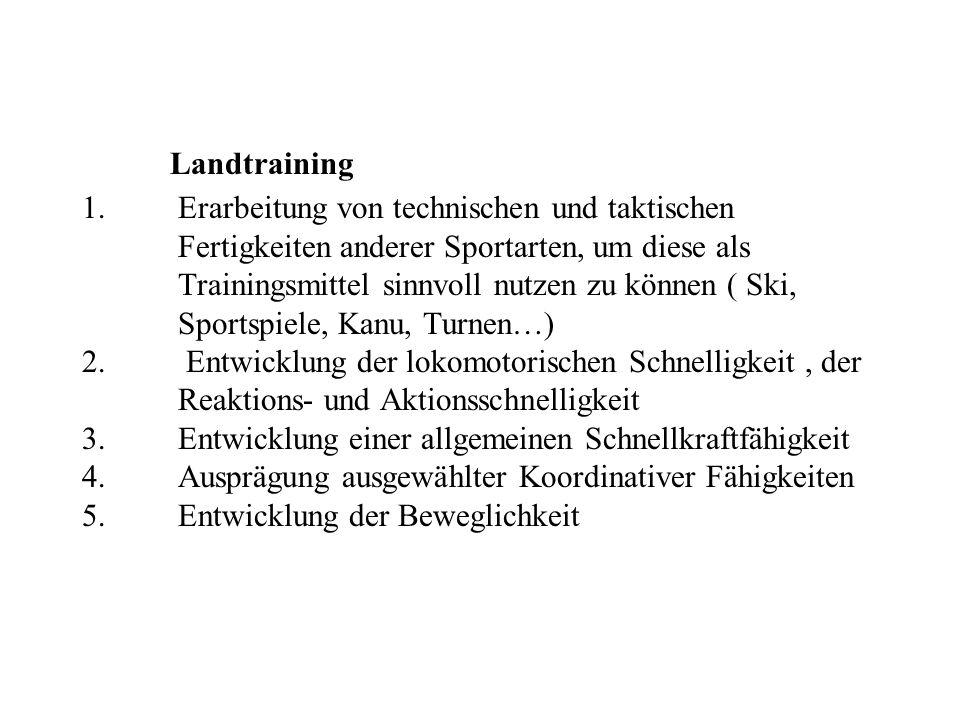 Landtraining 1.Erarbeitung von technischen und taktischen Fertigkeiten anderer Sportarten, um diese als Trainingsmittel sinnvoll nutzen zu können ( Sk