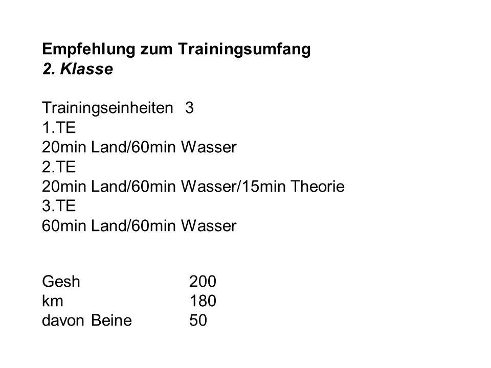 Empfehlung zum Trainingsumfang 2. Klasse Trainingseinheiten 3 1.TE 20min Land/60min Wasser 2.TE 20min Land/60min Wasser/15min Theorie 3.TE 60min Land/