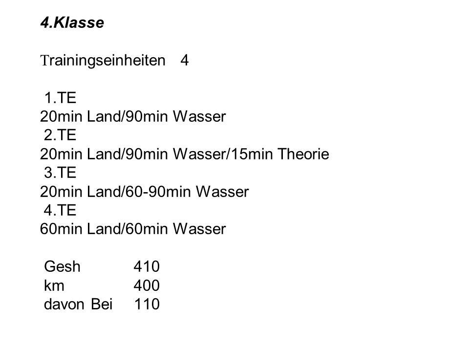 4.Klasse T rainingseinheiten4 1.TE 20min Land/90min Wasser 2.TE 20min Land/90min Wasser/15min Theorie 3.TE 20min Land/60-90min Wasser 4.TE 60min Land/