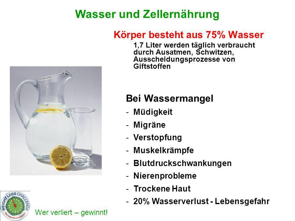 Wer verliert – gewinnt! Wasser und Zellernährung Körper besteht aus 75% Wasser 1,7 Liter werden täglich verbraucht durch Ausatmen, Schwitzen, Ausschei