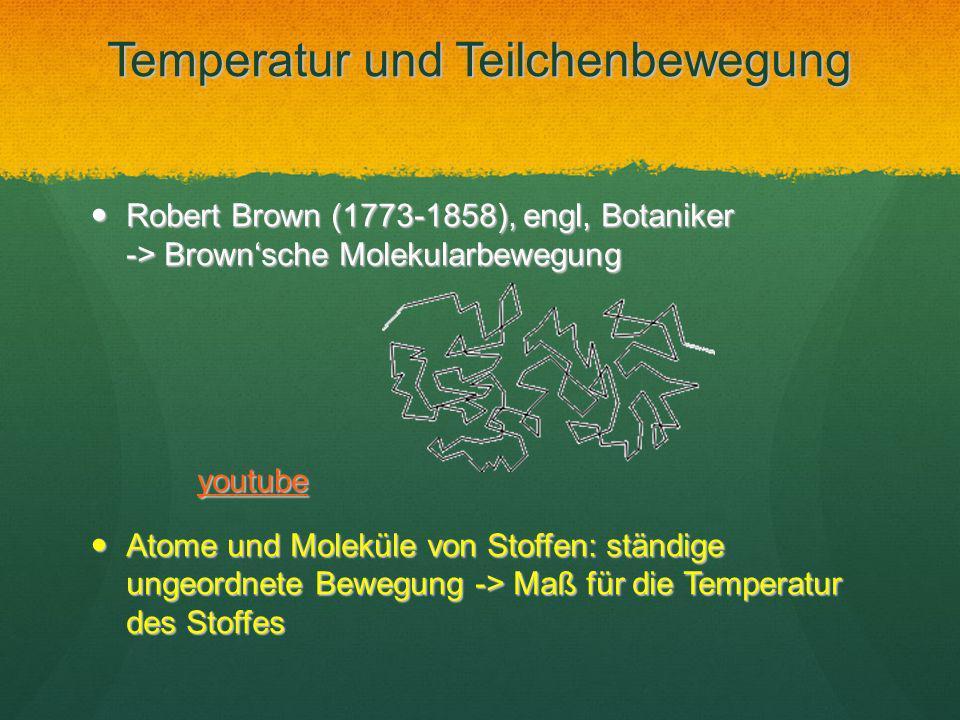 Temperatur und Teilchenbewegung Robert Brown (1773-1858), engl, Botaniker -> Brownsche Molekularbewegung Robert Brown (1773-1858), engl, Botaniker ->