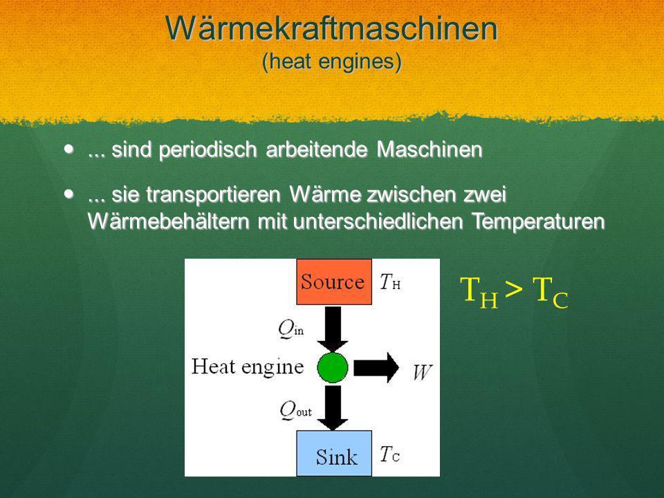 Wärmekraftmaschinen (heat engines)... sind periodisch arbeitende Maschinen... sind periodisch arbeitende Maschinen... sie transportieren Wärme zwische