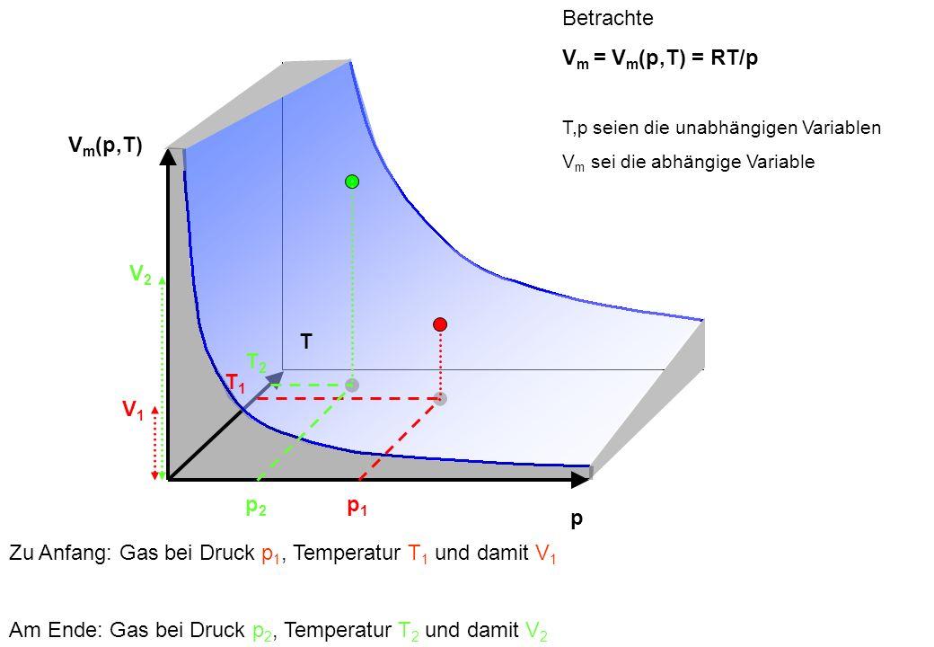 p V m (p,T) T p1p1 T1T1 V1V1 p2p2 T2T2 V2V2 Betrachte V m = V m (p,T) = RT/p T,p seien die unabhängigen Variablen V m sei die abhängige Variable Zu An