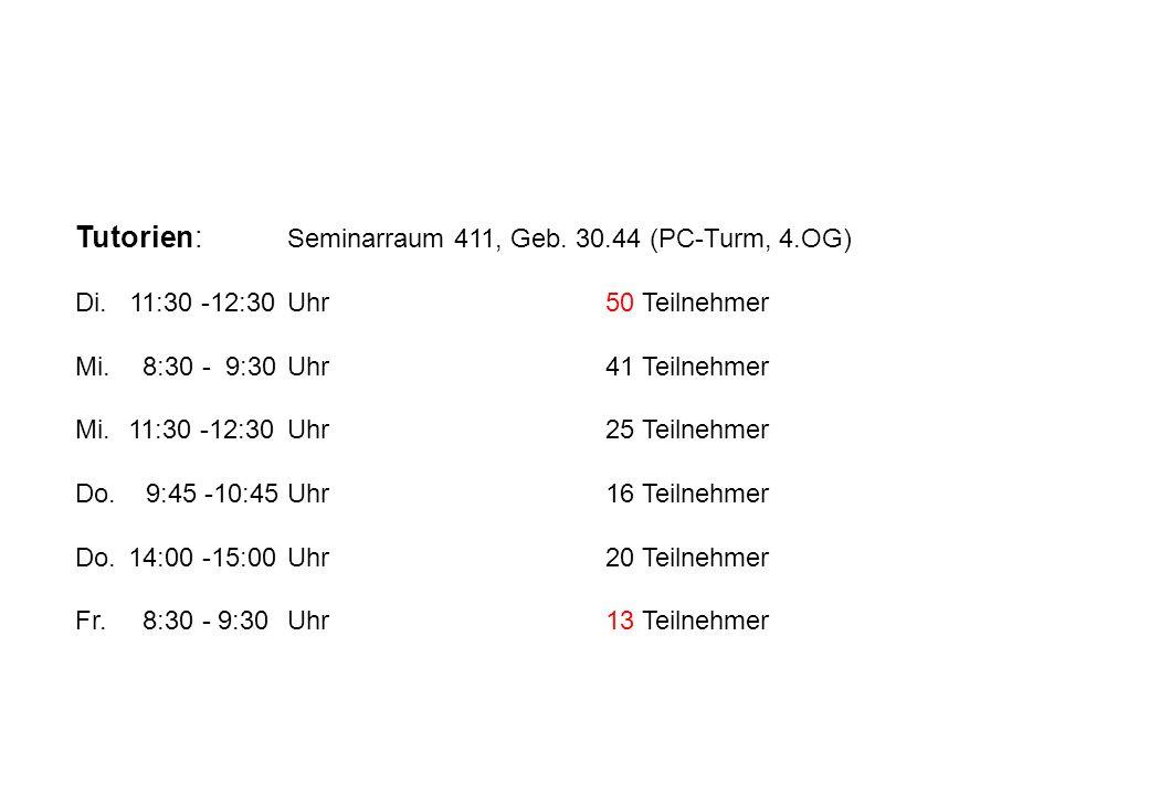 Tutorien: Seminarraum 411, Geb. 30.44 (PC-Turm, 4.OG) Di. 11:30 -12:30 Uhr 50 Teilnehmer Mi. 8:30 - 9:30 Uhr41 Teilnehmer Mi.11:30 -12:30Uhr25 Teilneh