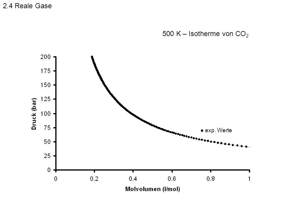 exp. Werte 500 K – Isotherme von CO 2 2.4 Reale Gase