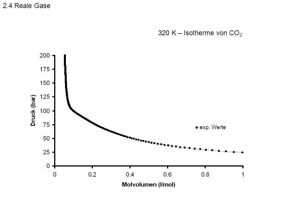 exp. Werte 320 K – Isotherme von CO 2 2.4 Reale Gase