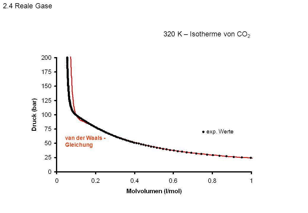 exp. Werte van der Waals - Gleichung 320 K – Isotherme von CO 2 2.4 Reale Gase