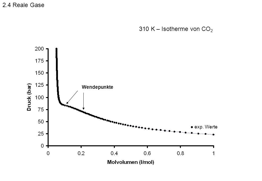 Wendepunkte exp. Werte 310 K – Isotherme von CO 2 2.4 Reale Gase