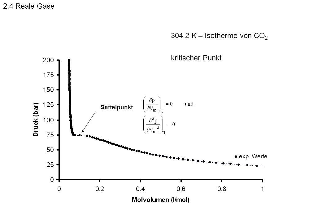 Sattelpunkt exp. Werte 304.2 K – Isotherme von CO 2 kritischer Punkt 2.4 Reale Gase