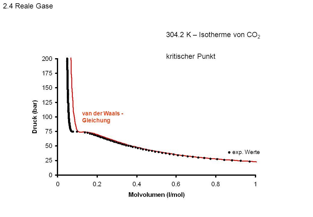 exp. Werte van der Waals - Gleichung 304.2 K – Isotherme von CO 2 kritischer Punkt 2.4 Reale Gase