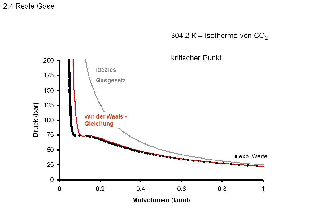 exp. Werte ideales Gasgesetz 304.2 K – Isotherme von CO 2 kritischer Punkt van der Waals - Gleichung 2.4 Reale Gase