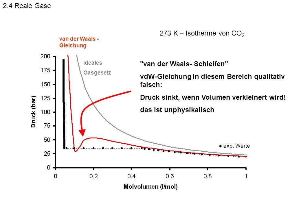 ideales Gasgesetz van der Waals - Gleichung