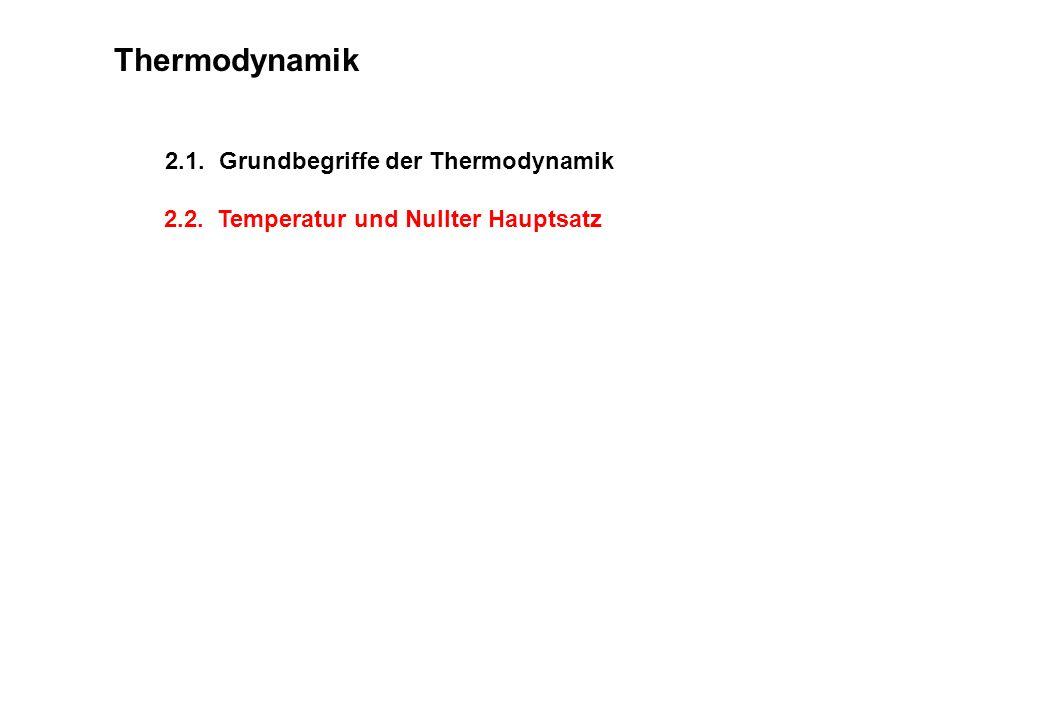 Thermodynamik 2.1. Grundbegriffe der Thermodynamik 2.2. Temperatur und Nullter Hauptsatz