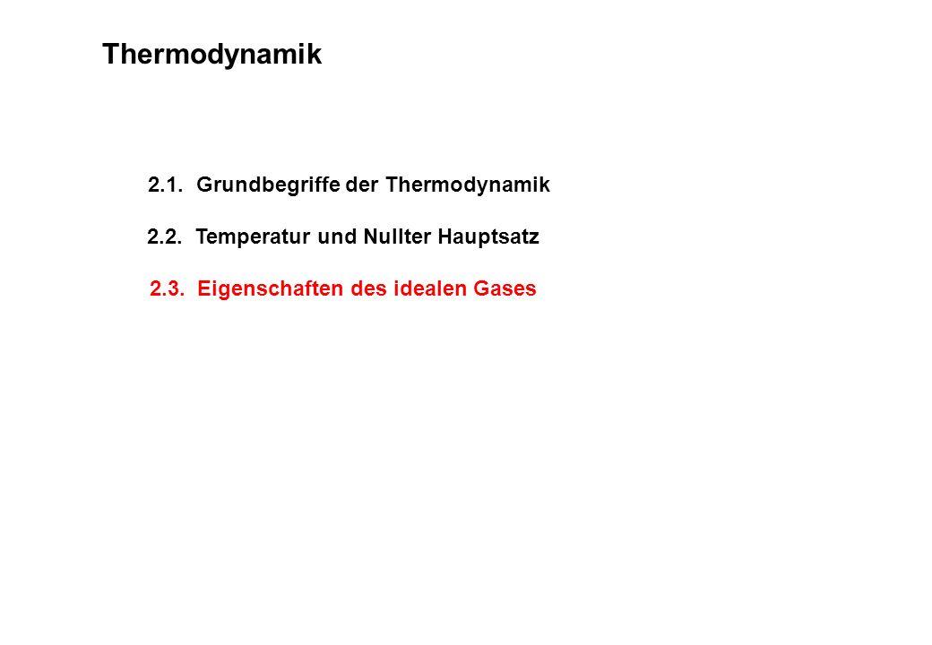 Thermodynamik 2.1. Grundbegriffe der Thermodynamik 2.2. Temperatur und Nullter Hauptsatz 2.3. Eigenschaften des idealen Gases