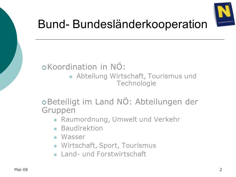 Mai-082 Bund- Bundesländerkooperation Koordination in NÖ: Abteilung Wirtschaft, Tourismus und Technologie Beteiligt im Land NÖ: Abteilungen der Gruppe