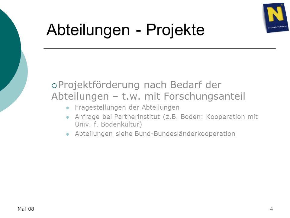 Mai-084 Abteilungen - Projekte Projektförderung nach Bedarf der Abteilungen – t.w. mit Forschungsanteil Fragestellungen der Abteilungen Anfrage bei Pa