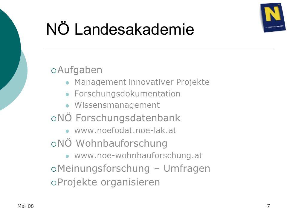 Mai-087 NÖ Landesakademie Aufgaben Management innovativer Projekte Forschungsdokumentation Wissensmanagement NÖ Forschungsdatenbank www.noefodat.noe-l