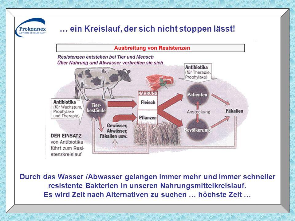 … ein Kreislauf, der sich nicht stoppen lässt! Durch das Wasser /Abwasser gelangen immer mehr und immer schneller resistente Bakterien in unseren Nahr