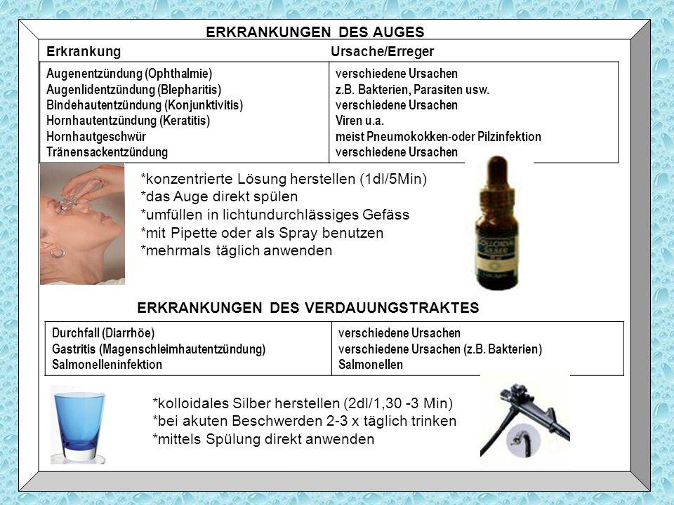 ERKRANKUNGEN DES AUGES Erkrankung Ursache/Erreger Augenentzündung (Ophthalmie) Augenlidentzündung (Blepharitis) Bindehautentzündung (Konjunktivitis) H