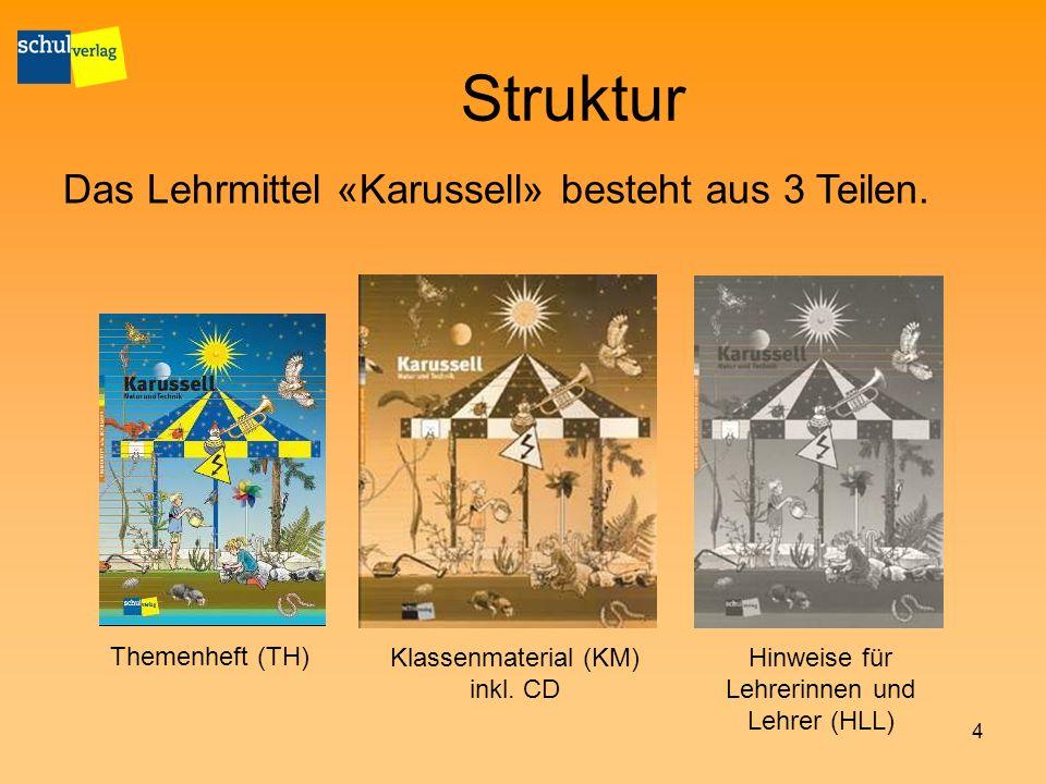 15 Kapitel «Wald» Inhalte Tiere im Wald, Lebensraum der Tiere, unterschiedliche Lebensformen von Tieren, Zusammenhang Tiergestalt – Lebensform, Pflanzen im Wald, Aufbau Baum