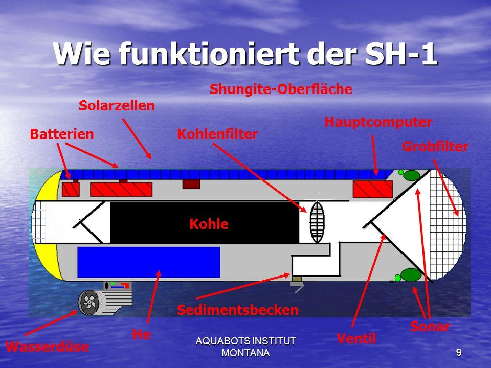 AQUABOTS INSTITUT MONTANA10 Wie funktioniert der SH-1 Mehrere SH-1 Roboter werden gewassert.
