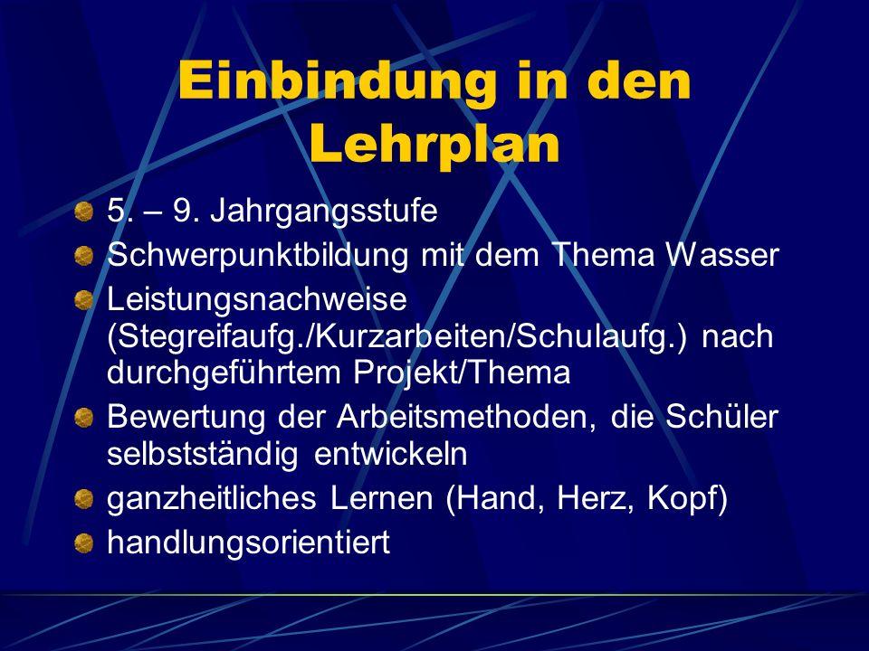 Einbindung in den Lehrplan 5. – 9.