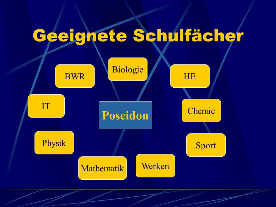Geeignete Schulfächer Poseidon IT Biologie Chemie Werken Physik Mathematik Sport HEBWR