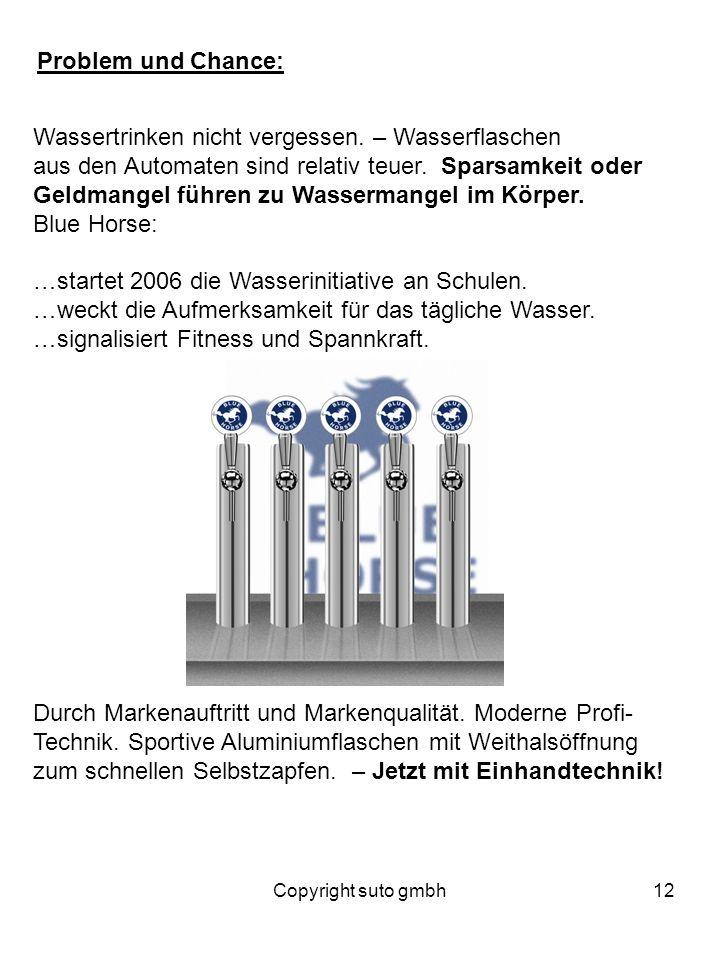 Copyright suto gmbh12 Wassertrinken nicht vergessen. – Wasserflaschen aus den Automaten sind relativ teuer. Sparsamkeit oder Geldmangel führen zu Wass