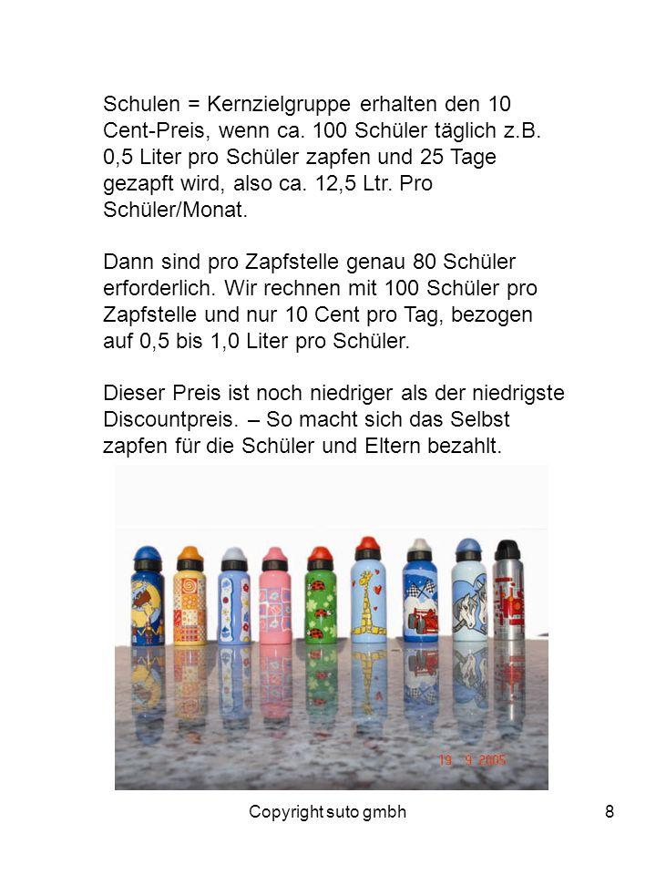Copyright suto gmbh8 Schulen = Kernzielgruppe erhalten den 10 Cent-Preis, wenn ca. 100 Schüler täglich z.B. 0,5 Liter pro Schüler zapfen und 25 Tage g