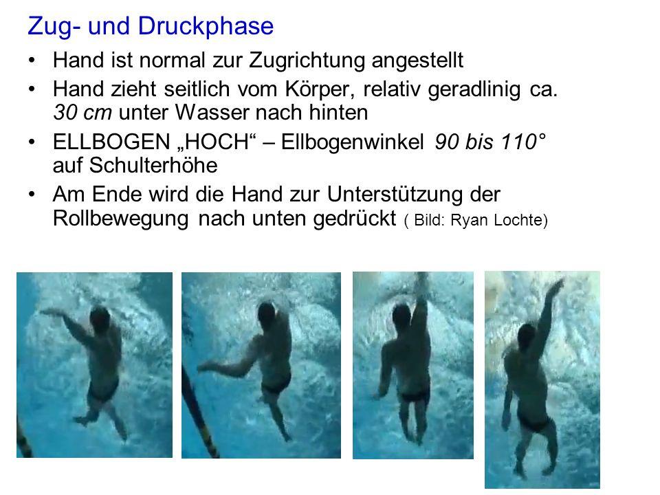 Zug- und Druckphase Hand ist normal zur Zugrichtung angestellt Hand zieht seitlich vom Körper, relativ geradlinig ca. 30 cm unter Wasser nach hinten E