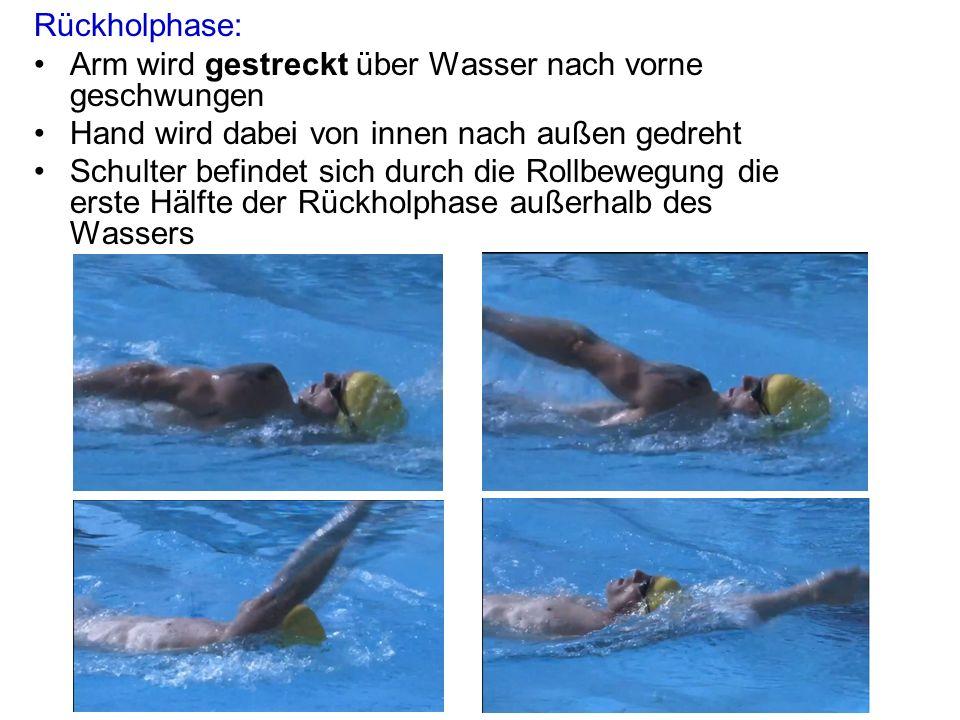 Rückholphase: Arm wird gestreckt über Wasser nach vorne geschwungen Hand wird dabei von innen nach außen gedreht Schulter befindet sich durch die Roll