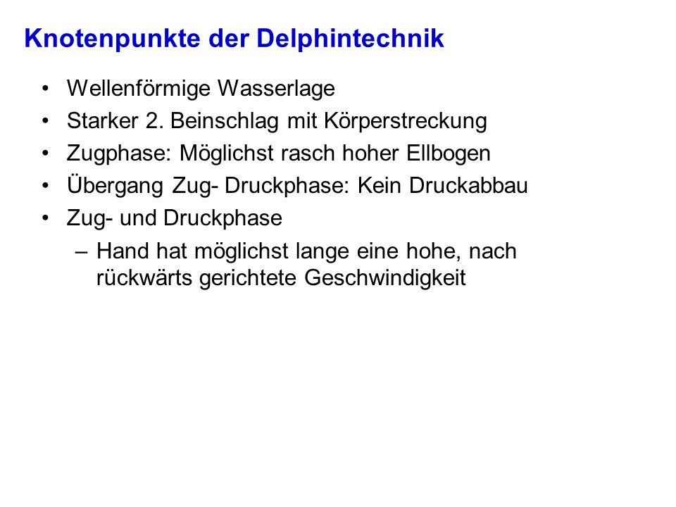 Knotenpunkte der Delphintechnik Wellenförmige Wasserlage Starker 2. Beinschlag mit Körperstreckung Zugphase: Möglichst rasch hoher Ellbogen Übergang Z