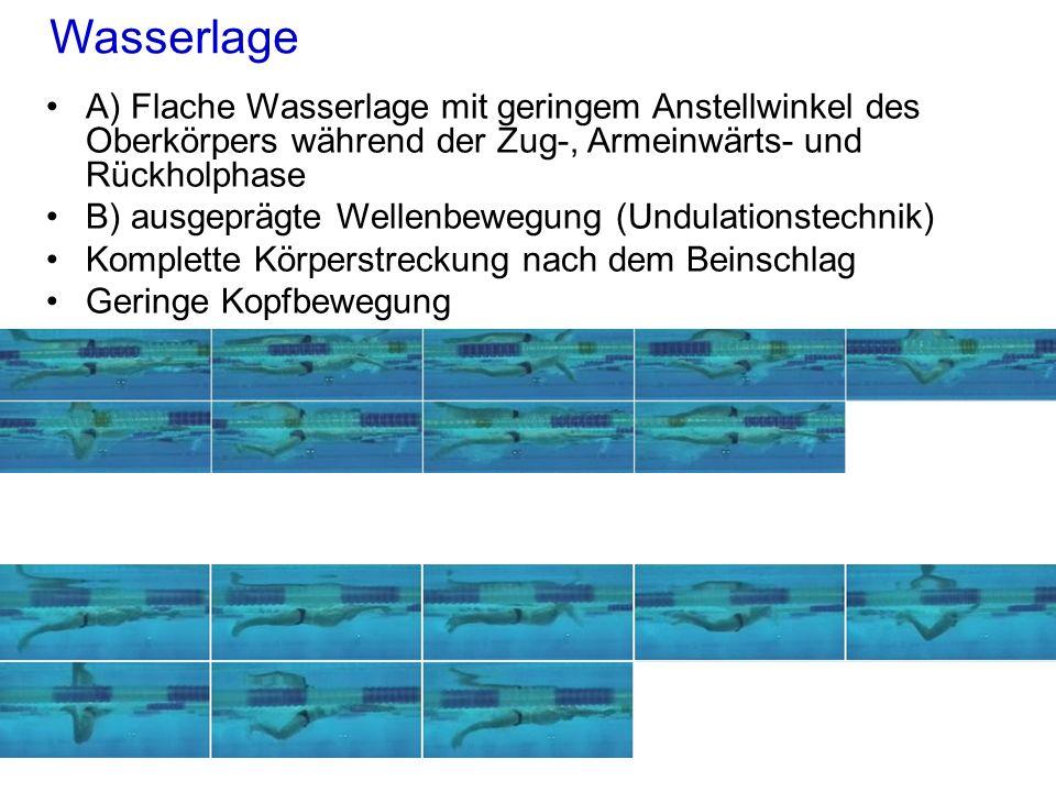 Wasserlage A) Flache Wasserlage mit geringem Anstellwinkel des Oberkörpers während der Zug-, Armeinwärts- und Rückholphase B) ausgeprägte Wellenbewegu