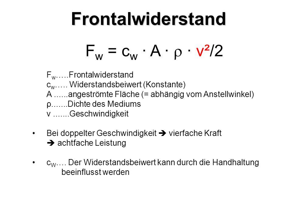 F w = c w · A · · v²/2 F w …..Frontalwiderstand c w ….. Widerstandsbeiwert (Konstante) A......angeströmte Fläche (= abhängig vom Anstellwinkel) ρ.....