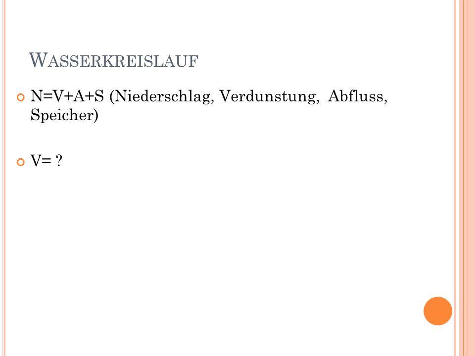 W ASSERKREISLAUF N=V+A+S (Niederschlag, Verdunstung, Abfluss, Speicher) V= ?